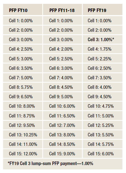 Percentage_Payouts.png